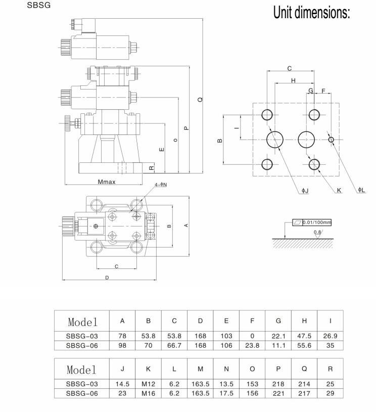 SBSG solenoid controlled relief valve,solenoid relief valve