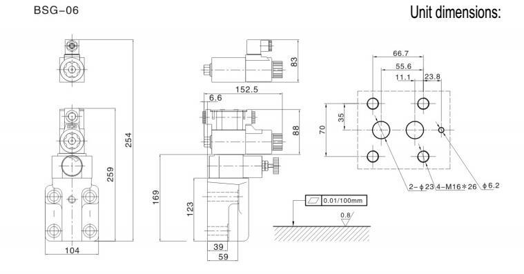BSG solenoid operated pressure relief valve,modular controls solenoid valve