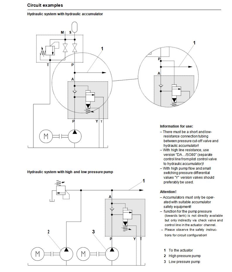 DA DAW-30 adjustable hydraulic relief valve,accumulator unloading valve