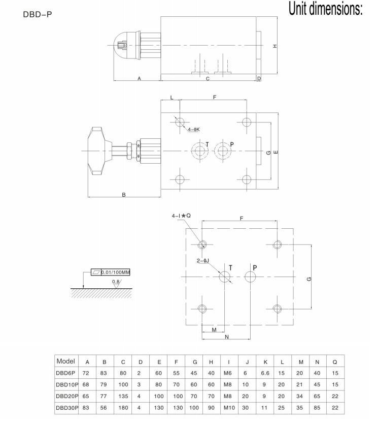 DBD-10 hydraulic pump relief valve,hydraulic pressure regulator valve