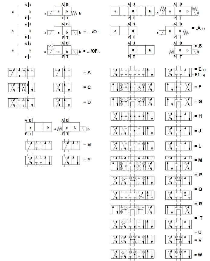 4WE6,4we6 rexroth,rexroth 4we6